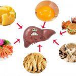 4 món ăn khoái khẩu nhưng lại gây hại cho Gan
